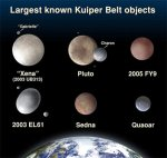 Astronomy takes you to the Kuiper Belt