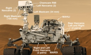 NASA's Curiosity spacecraft has showed us things about Mars we only guessed at