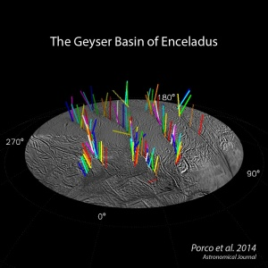 This graphic shows a 3-D model of 98 geysers whose source locations and tilts were found in a Cassini imaging survey of Enceladus' south polar terrain by the method of triangulation.