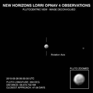 These images are displayed at four times the native LORRI image size, and have been processed using a method called deconvolution, which sharpens the original images to enhance features on Pluto. Deconvolution can occasionally introduce