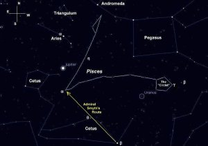 "The constellation of Pisces actually consists of two fish, one working its way north, the other west. You'll find Alpha (α) Piscium located at the southern tip of the constellation, at the point where the two segments are joined. That strange name, Alrescha, is derived from the Arabian name, Al Risha, meaning ""cord,"" which refers to the point at which the two piscatorial cousins are bound together in a knotted cord. Note that the locations shown for Jupiter and Uranus on this chart are current as of the first half of November, 2011. (Stellarium image with labels added, click for a larger view)."