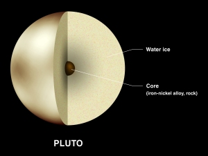 The structure of Pluto is not very well understood at present. Nevertheless, spectroscopic observation from Earth in the 1970s has revealed that the planet surface is covered with methane ice. Surface temperature is -230 degrees C, and the frozen methane exhibits a bright coloration. However, with the exception of the polar caps, the frozen methane surface is seen to change to a dark red on the basis of observation of eclipse by its moon Charon. Image Credit: Lunar and Planetary Institute