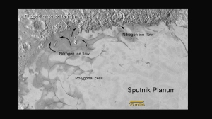 Photo caption: The sheet of ice visible here on the plain informally called Sputnik Planum appears to have flowed, and could still be moving, as glaciers do on Earth. This plain rests within the western half of Pluto's noted heart-shaped feature called Tombaugh Regio and could be rich in nitrogen, carbon monoxide, methane ices, and other compounds.