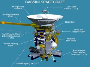 NASA's Cassini spacecraft continues to orbit near Saturn. Astrophysicists expect to make even more discoveries in the future.