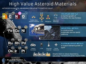 Planetary Resources is one of a new breed of private space adventures planning on mining an asteroid close to Earth in the next decade.