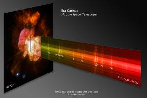 The signature balloon-shaped clouds of gas blown from a pair of massive stars called Eta Carinae have tantalized astronomers for decades. Eta Carinae has a volatile temperament, prone to violent outbursts over the past 200 years. Observations by the newly repaired Space Telescope Imaging Spectrograph (STIS) aboard NASA's Hubble Space Telescope reveal some of the chemical elements that were ejected in the eruption seen in the middle of the 19th century. Image credit: NASA/ESA