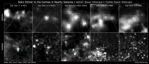 Researchers found likely Eta twins in four galaxies by comparing the infrared and optical brightness of each candidate source. Infrared images from NASA's Spitzer Space Telescope revealed the presence of warm dust surrounding the stars. Comparing this information with the brightness of each source at optical and near-infrared wavelengths as measured by instruments on Hubble, the team was able to identify candidate Eta Carinae-like objects. Top: 3.6-micron images of candidate Eta twins from Spitzer's IRAC instrument. Bottom: 800-nanometer images of the same sources from various Hubble instruments. Credits: NASA, ESA, and R. Khan (GSFC and ORAU)