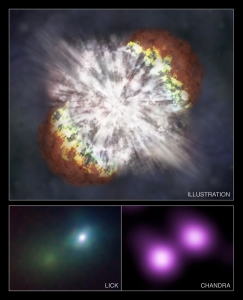 SN 2006gy is the brightest stellar explosion ever recorded and may be a long-sought new type of supernova, according to observations by NASA's Chandra X-ray Observatory (bottom right panel) and ground-based optical telescopes (bottom left). This discovery indicates that violent explosions of extremely massive stars, depicted in the artist's illustration (top panel), were relatively common in the early universe. These data also suggest that a similar explosion may be ready to go off in our own Galaxy.