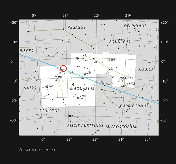 This chart shows the naked eye stars visible on a clear dark night in the sprawling constellation of Aquarius (The Water Carrier). The position of the faint and very red ultracool dwarf star TRAPPIST-1 is marked. Although it is relatively close to the Sun it is very faint and not visible in small telescopes.