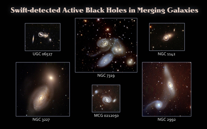 The optical counterparts of many active galactic nuclei (circled) detected by the Swift BAT Hard X-ray Survey clearly show galaxies in the process of merging. These images, taken with the 2.1-meter telescope at Kitt Peak National Observatory in Arizona, show galaxy shapes that are either physically intertwined or distorted by the gravity of nearby neighbors. These AGN were known prior to the Swift survey, but Swift has found dozens of new ones in more distant galaxies. Credit: NASA/Swift/NOAO/Michael Koss and Richard Mushotzky (Univ. of Maryland)