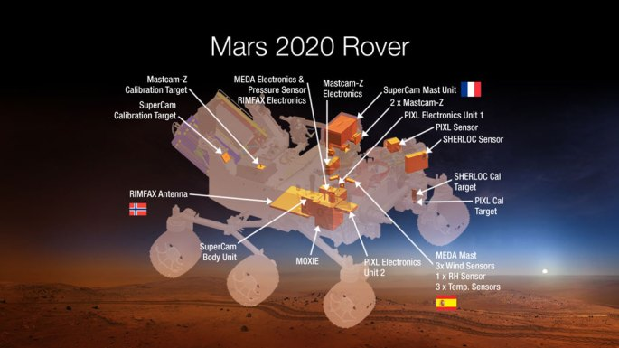 An artist concept image of where seven carefully-selected instruments will be located on NASA's Mars 2020 rover. The instruments will conduct unprecedented science and exploration technology investigations on the Red Planet as never before. IMAGE CREDIT: NASA