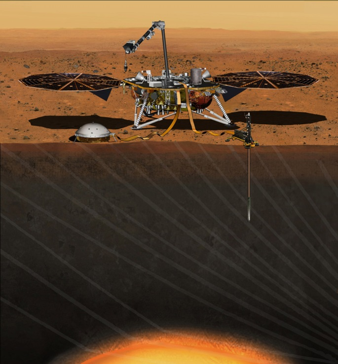 NASA has set a new launch opportunity, beginning May 5, 2018, for the InSight mission to Mars. InSight is the first mission dedicated to investigating the deep interior of Mars. The findings will advance understanding of how all rocky planets, including Earth, formed and evolved. This artist's concept depicts the InSight lander on Mars after the lander's robotic arm has deployed a seismometer and a heat probe directly onto the ground.